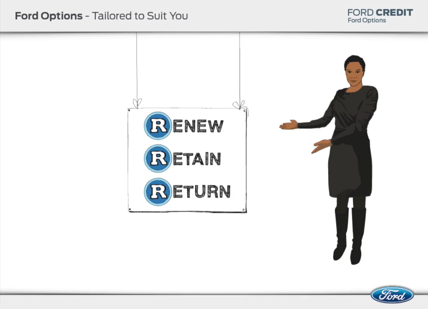 renew, retain and return - How it works