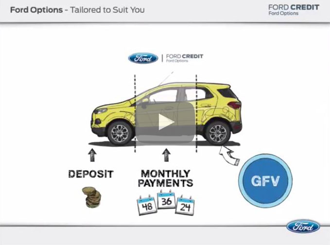 A New Way to Drive a Brand New Ford - How it works